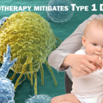 Immunotherapy mitigates Type 1 Diabetes