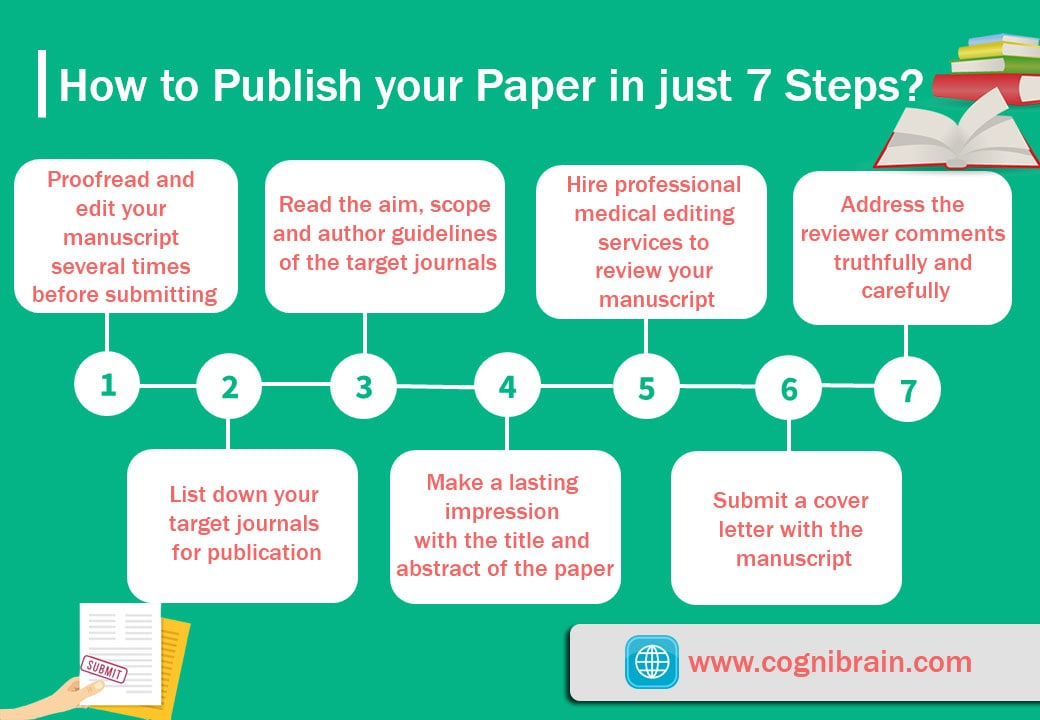 7 steps to make research publication a success