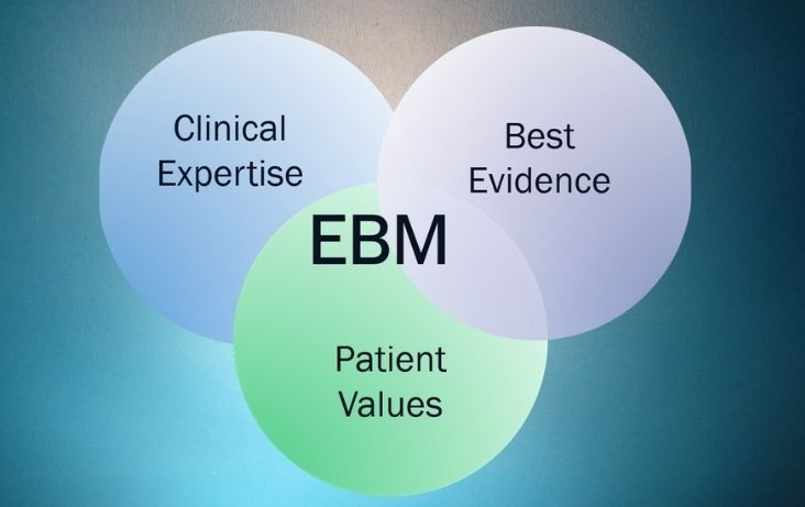 Importance of Evidence-Based Medicine on Research and Practice